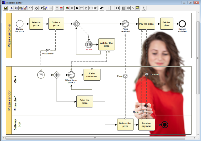 Business Process Modeling with UML